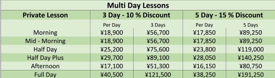 Madarao Private Lesson Prices