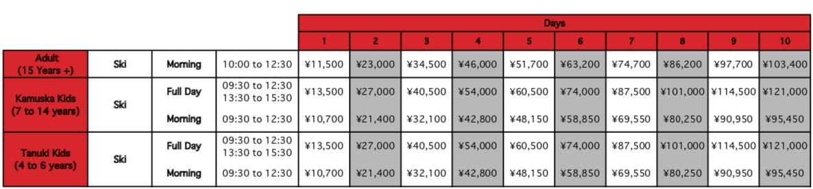 Madarao Action Snowsports Lesson Prices