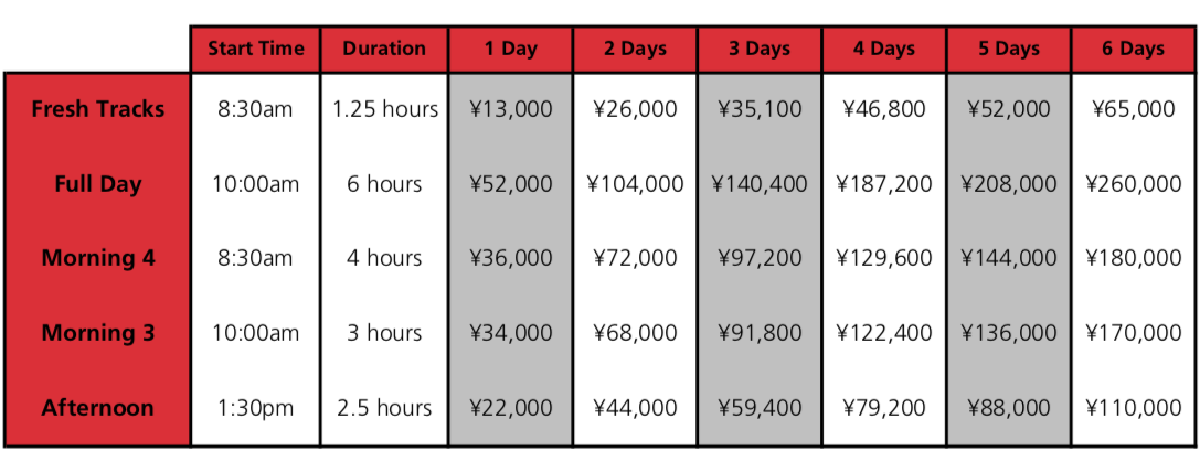 Myoko Private lessons prices