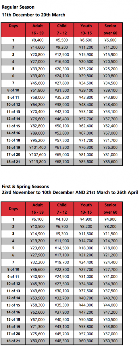 Niseko United Lift Pass prices
