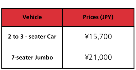 Nozawa Station Taxi Transfer Prices