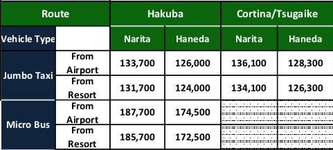 Hakuba Airport Taxi Transfers | SamuraiSnow