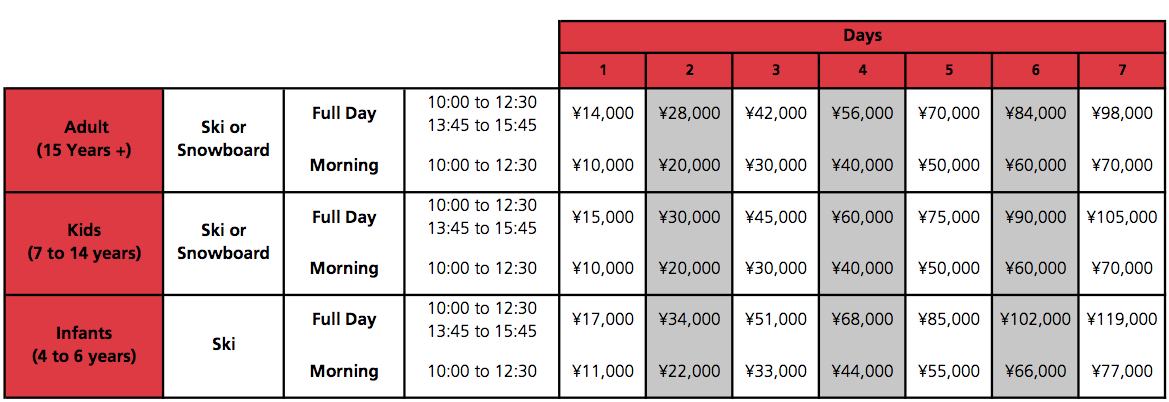 Nozawa Snowsports School Prices 2017-18