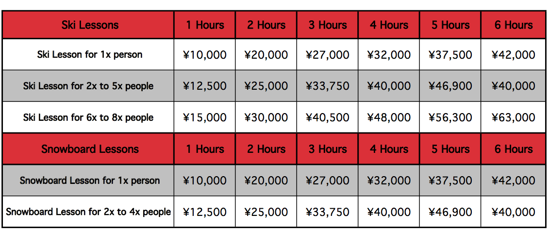 Rusutsu Private Lesson Prices 2017-18